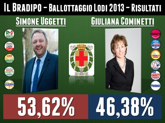 ballottaggio risultati-tif